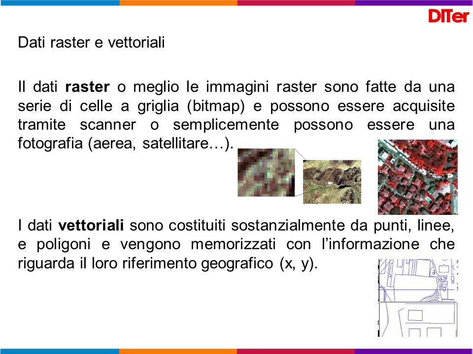 Dati raster e vettoriali
