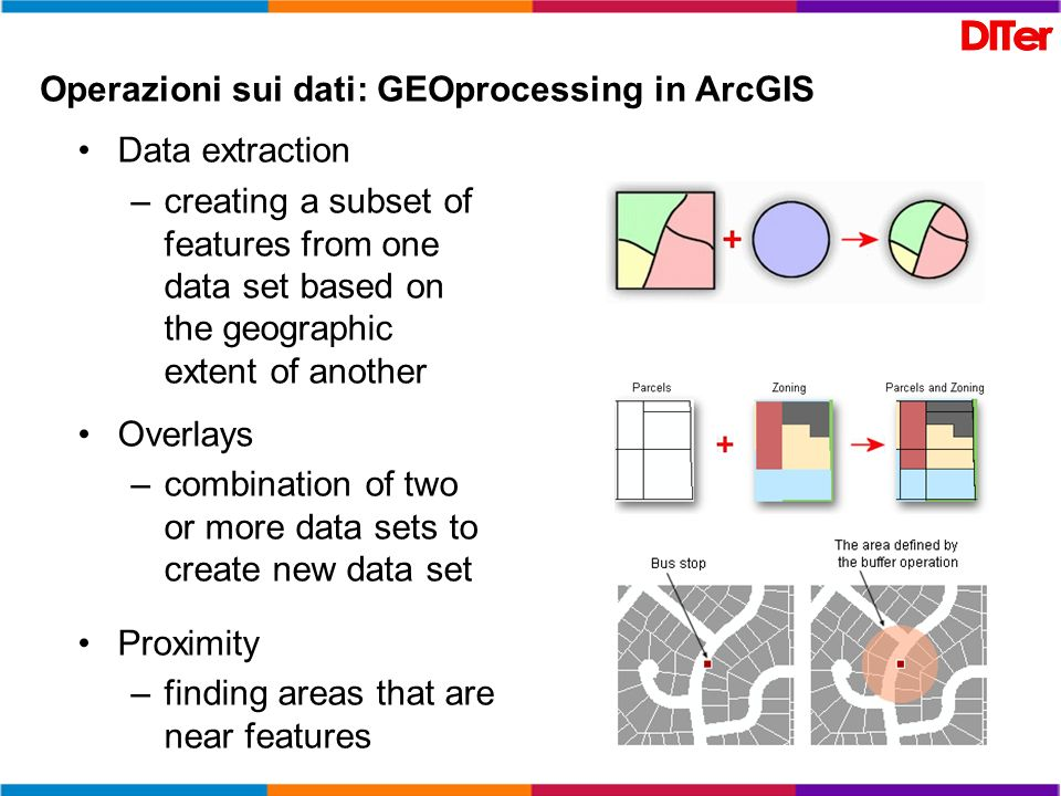 Operazioni sui dati: GEOprocessing in ArcGIS