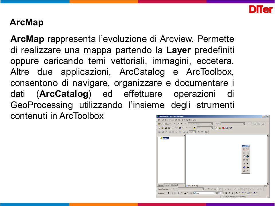 ArcMap
