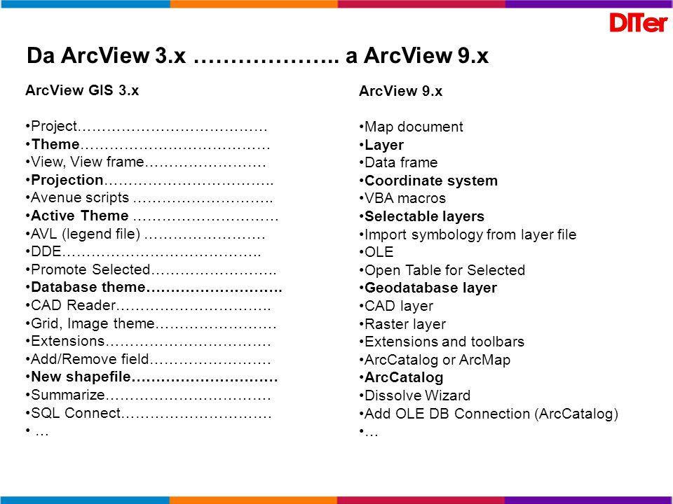Da ArcView 3.x ……………….. a ArcView 9.x