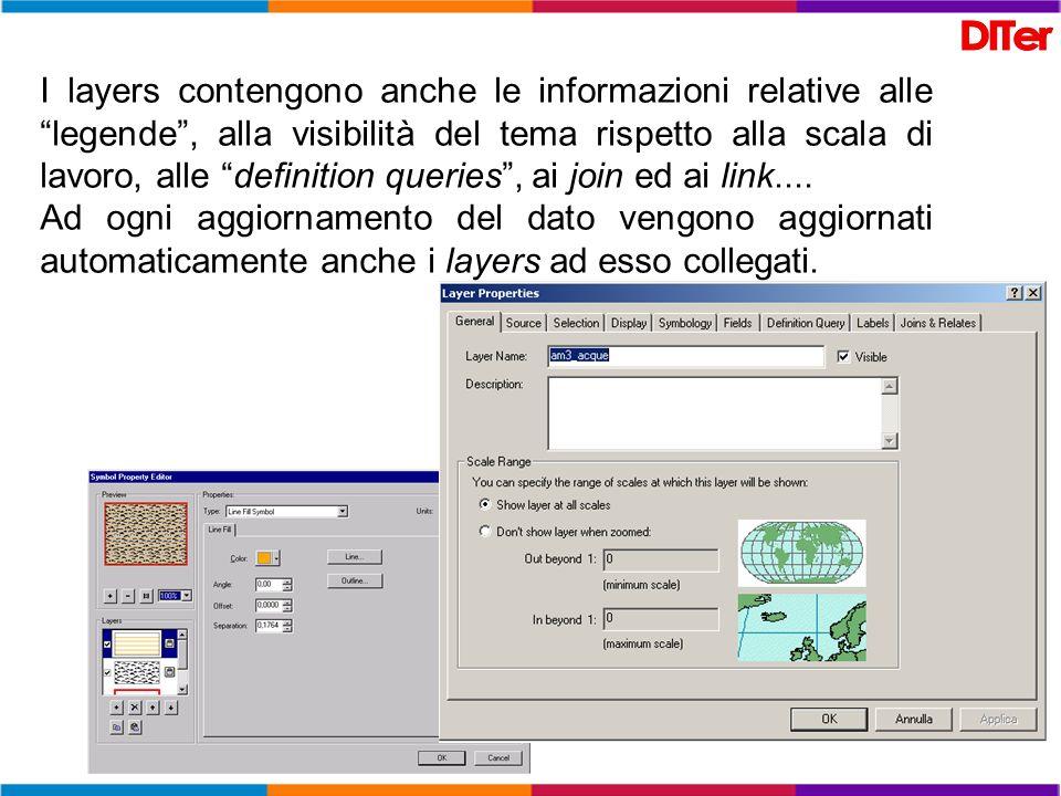 I layers contengono anche le informazioni relative alle legende , alla visibilità del tema rispetto alla scala di lavoro, alle definition queries , ai join ed ai link....