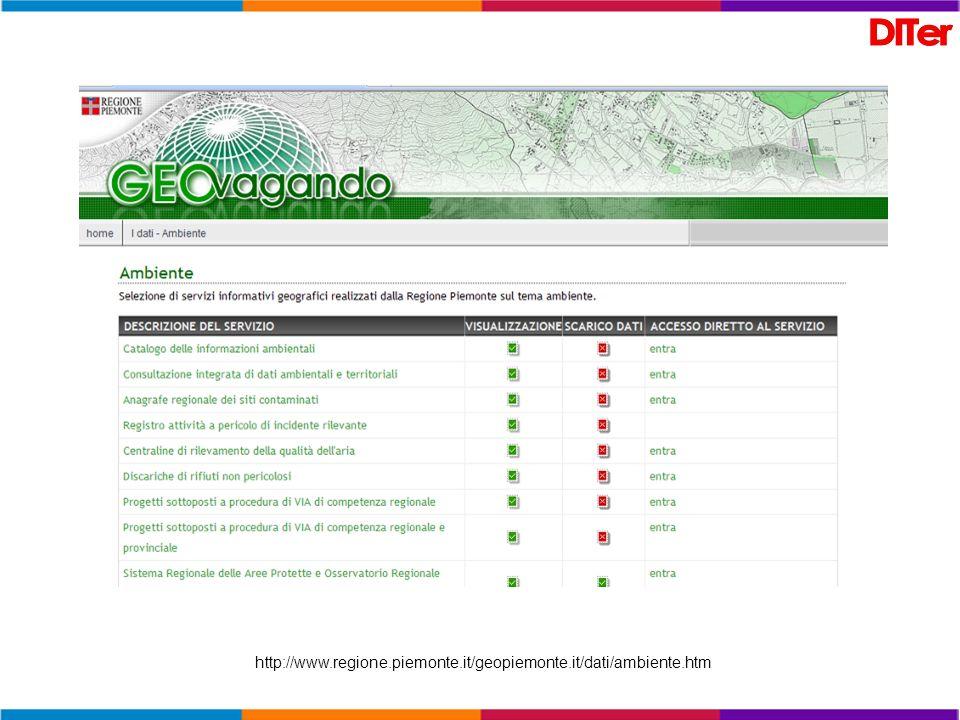 http://www.regione.piemonte.it/geopiemonte.it/dati/ambiente.htm