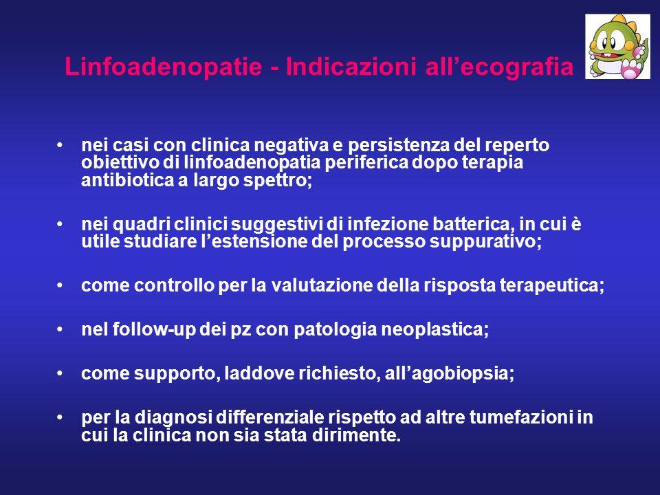 Linfoadenopatie - Indicazioni all'ecografia