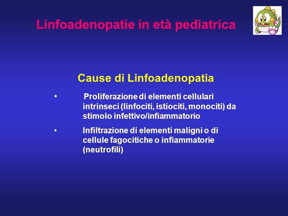 Linfoadenopatie in età pediatrica Cause di Linfoadenopatia