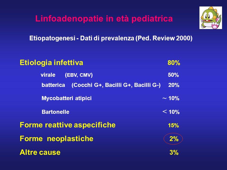 Linfoadenopatie in età pediatrica