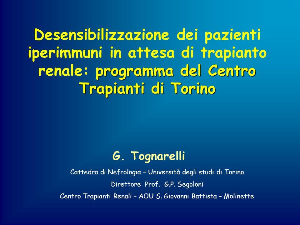 Desensibilizzazione dei pazienti iperimmuni in attesa di trapianto renale: programma del Centro Trapianti di Torino