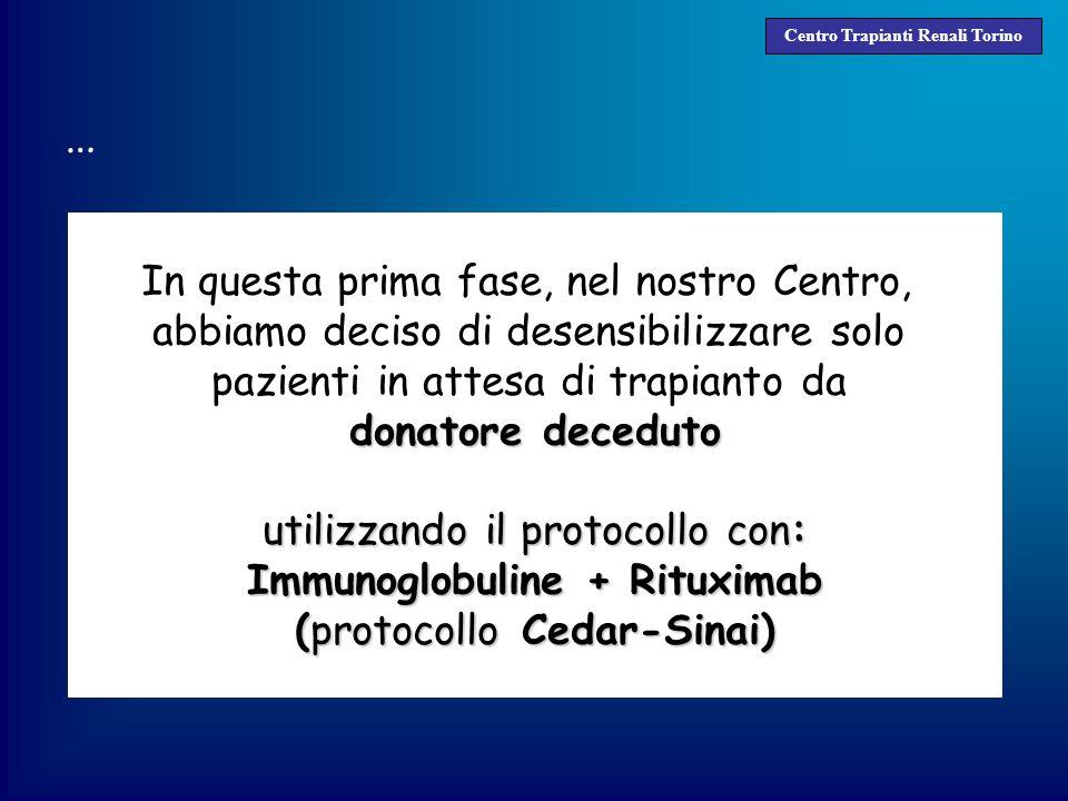 Centro Trapianti Renali Torino Immunoglobuline + Rituximab