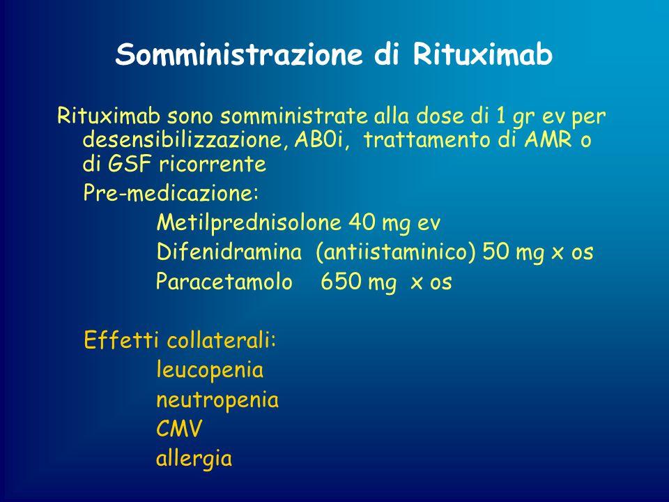 Somministrazione di Rituximab