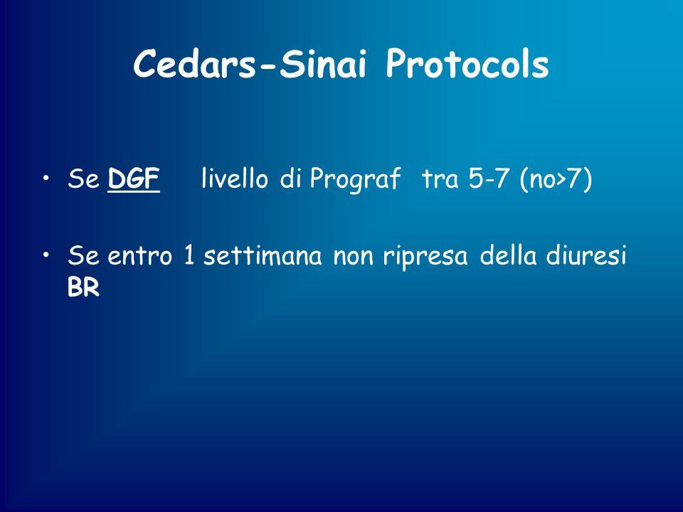 Cedars-Sinai Protocols