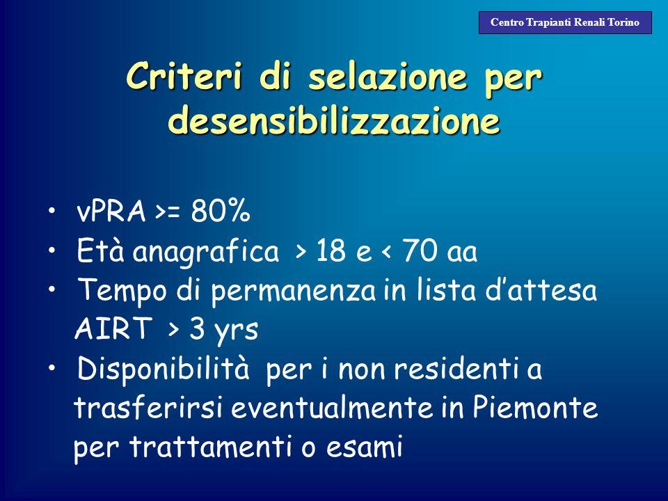 Criteri di selazione per desensibilizzazione