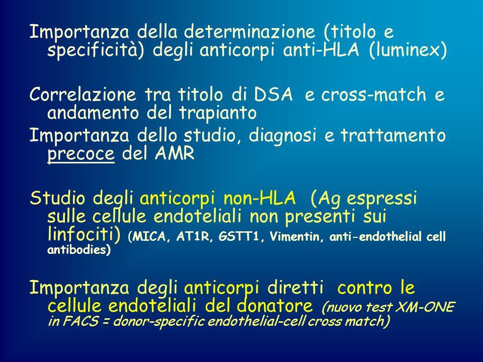 Importanza della determinazione (titolo e specificità) degli anticorpi anti-HLA (luminex)