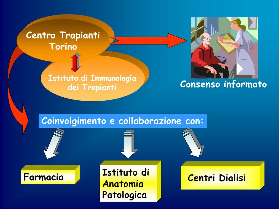 Istituto di Immunologia