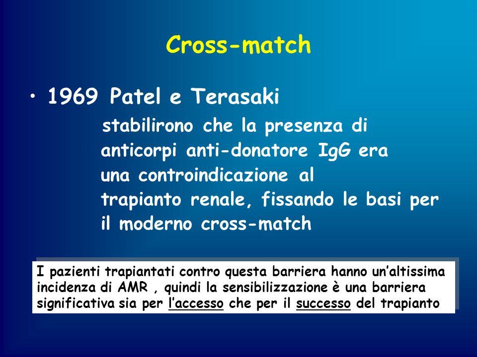 Cross-match 1969 Patel e Terasaki stabilirono che la presenza di
