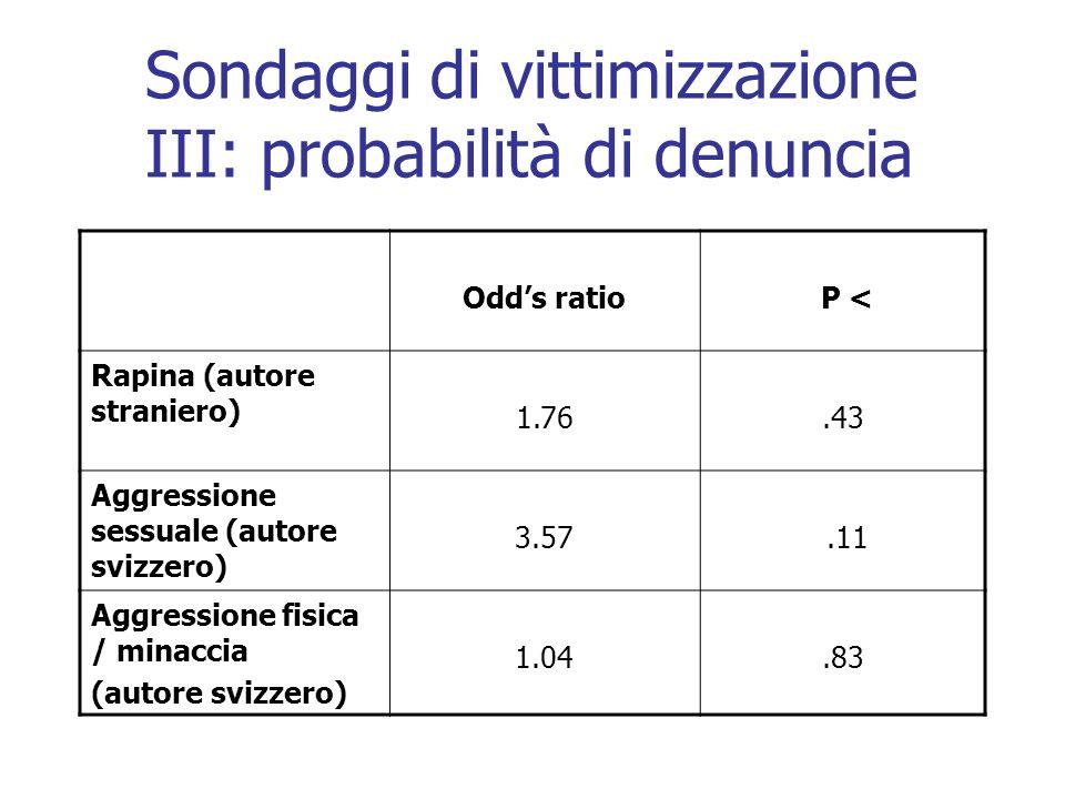 Sondaggi di vittimizzazione III: probabilità di denuncia