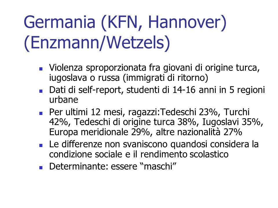 Germania (KFN, Hannover) (Enzmann/Wetzels)