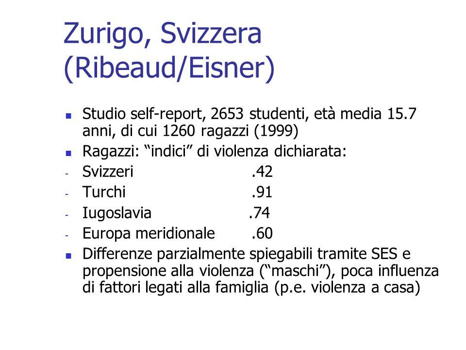 Zurigo, Svizzera (Ribeaud/Eisner)