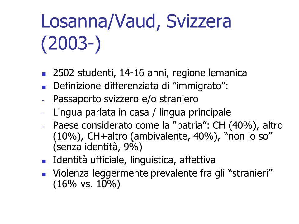 Losanna/Vaud, Svizzera (2003-)