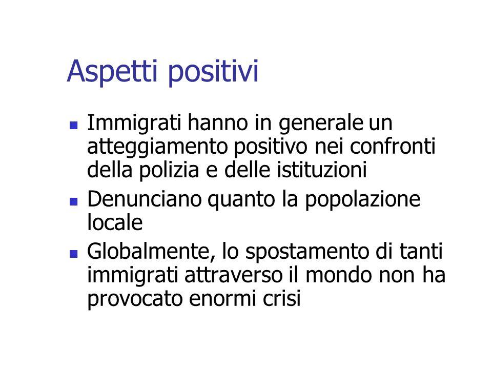 Aspetti positivi Immigrati hanno in generale un atteggiamento positivo nei confronti della polizia e delle istituzioni.