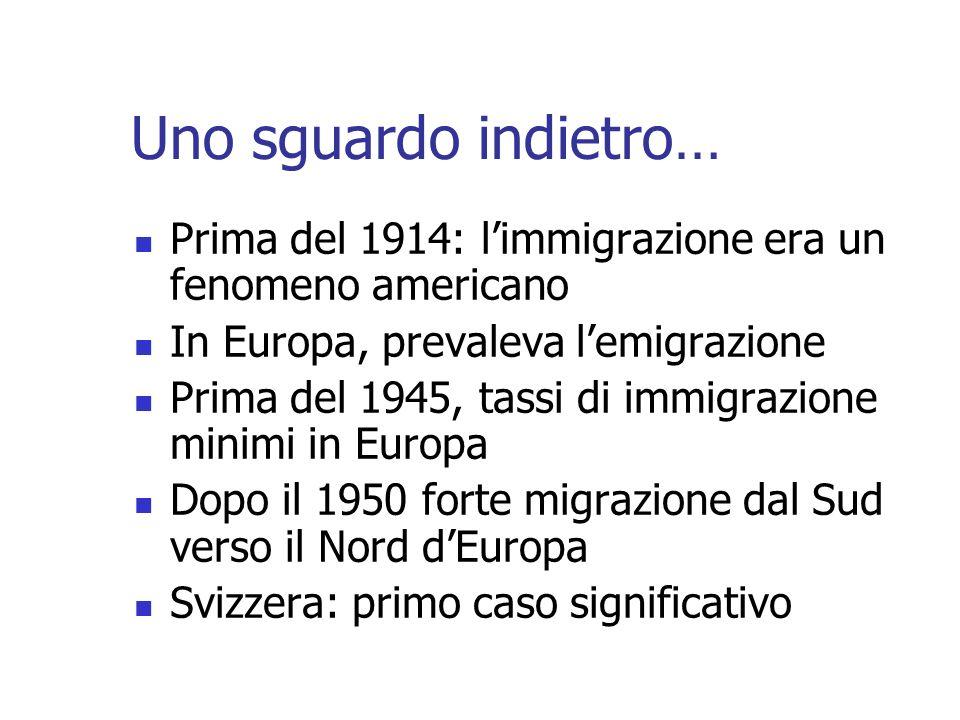 Uno sguardo indietro… Prima del 1914: l'immigrazione era un fenomeno americano. In Europa, prevaleva l'emigrazione.