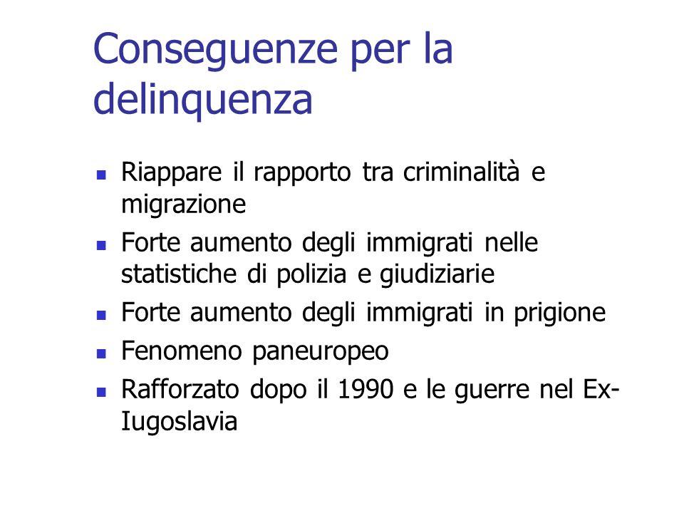 Conseguenze per la delinquenza