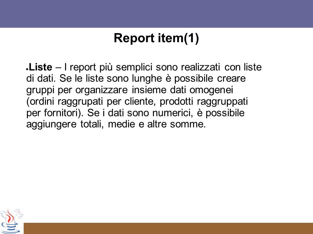 Report item(1)