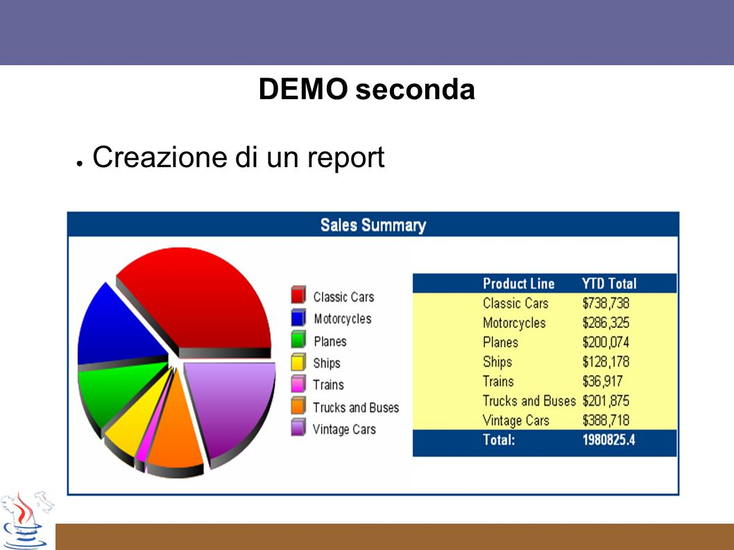 DEMO seconda Creazione di un report