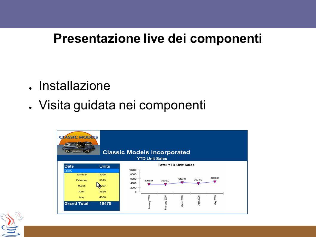 Presentazione live dei componenti