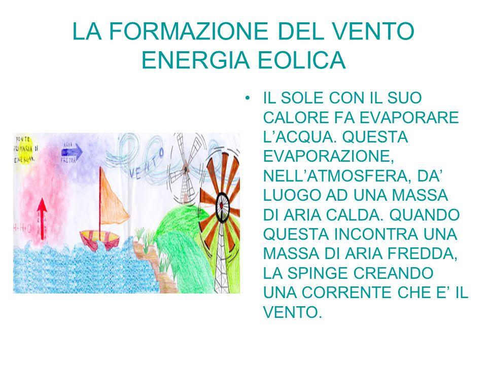 LA FORMAZIONE DEL VENTO ENERGIA EOLICA