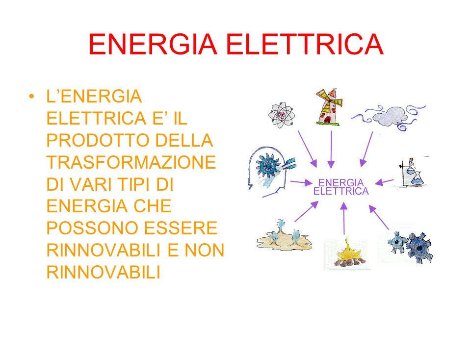 ENERGIA ELETTRICA L'ENERGIA ELETTRICA E' IL PRODOTTO DELLA TRASFORMAZIONE DI VARI TIPI DI ENERGIA CHE POSSONO ESSERE RINNOVABILI E NON RINNOVABILI.