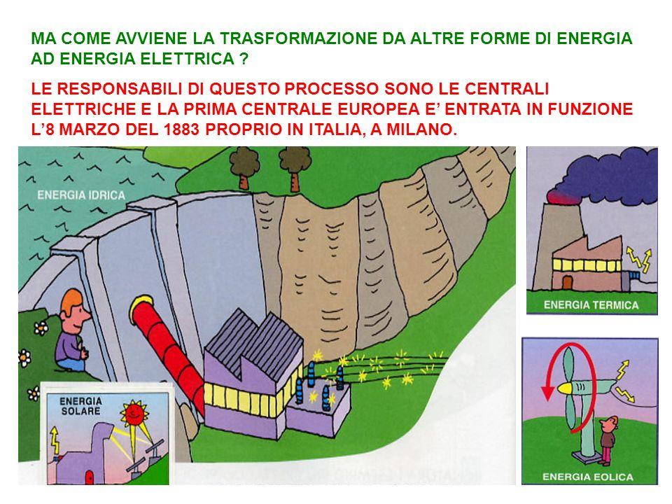 MA COME AVVIENE LA TRASFORMAZIONE DA ALTRE FORME DI ENERGIA AD ENERGIA ELETTRICA