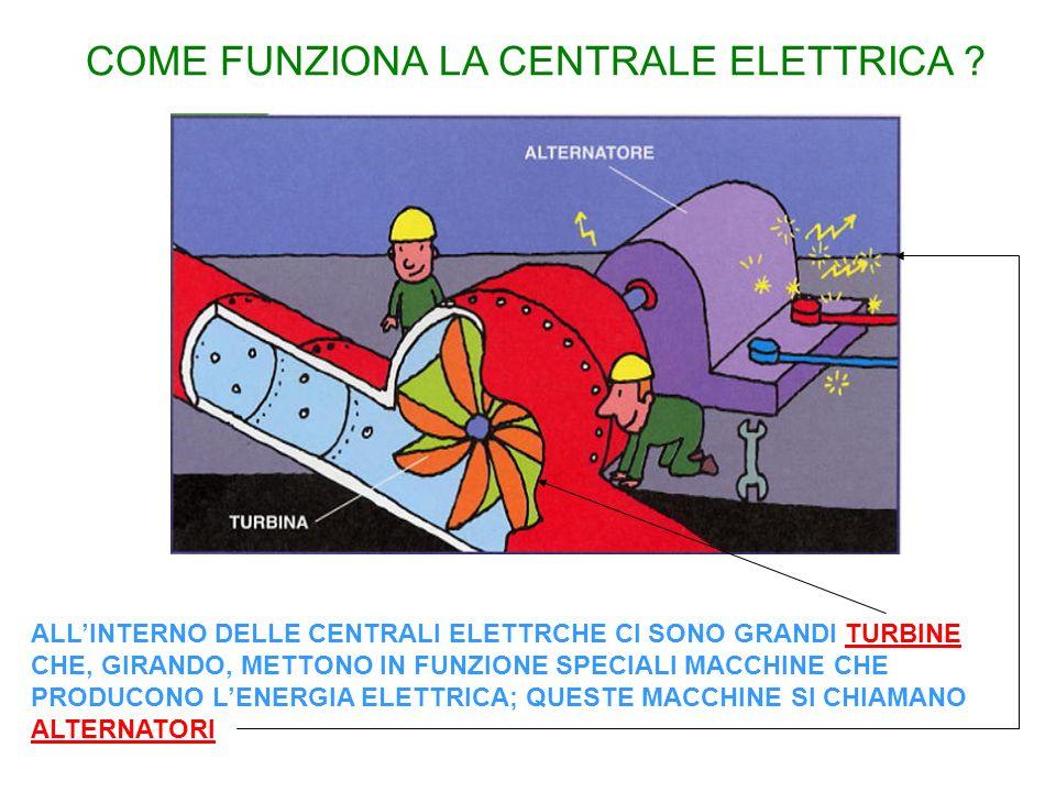 COME FUNZIONA LA CENTRALE ELETTRICA
