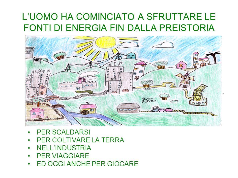 L'UOMO HA COMINCIATO A SFRUTTARE LE FONTI DI ENERGIA FIN DALLA PREISTORIA