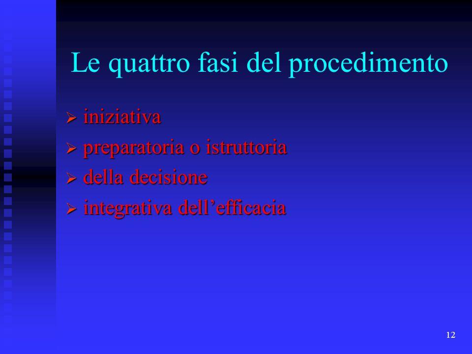 Le quattro fasi del procedimento