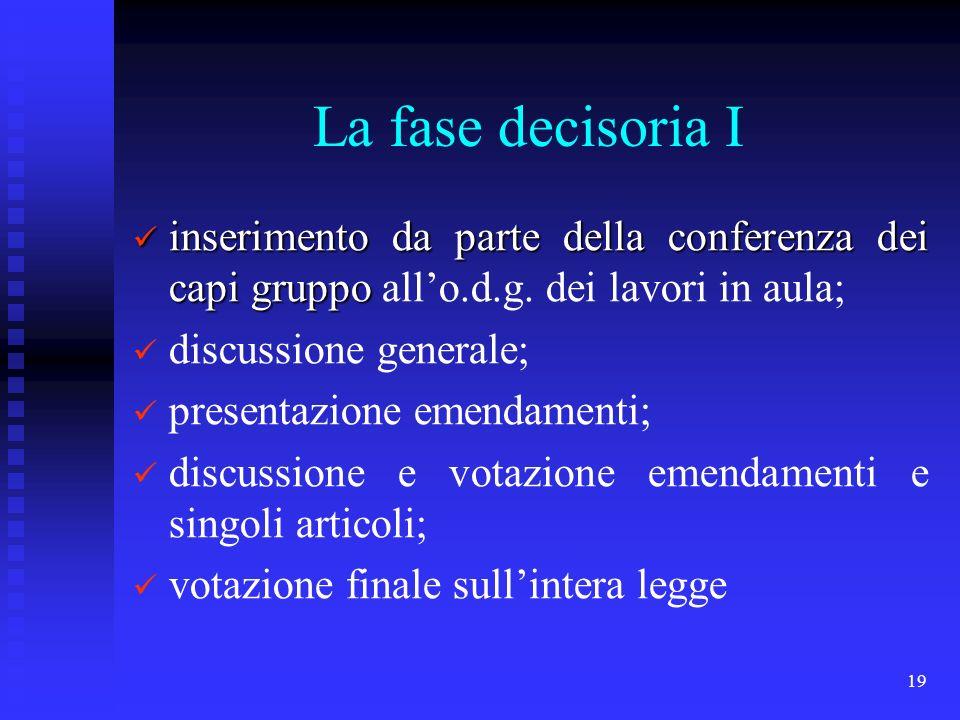 La fase decisoria I inserimento da parte della conferenza dei capi gruppo all'o.d.g. dei lavori in aula;