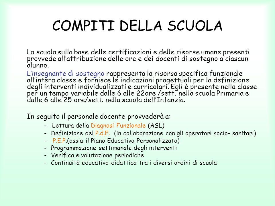 COMPITI DELLA SCUOLA - Lettura della Diagnosi Funzionale (ASL)