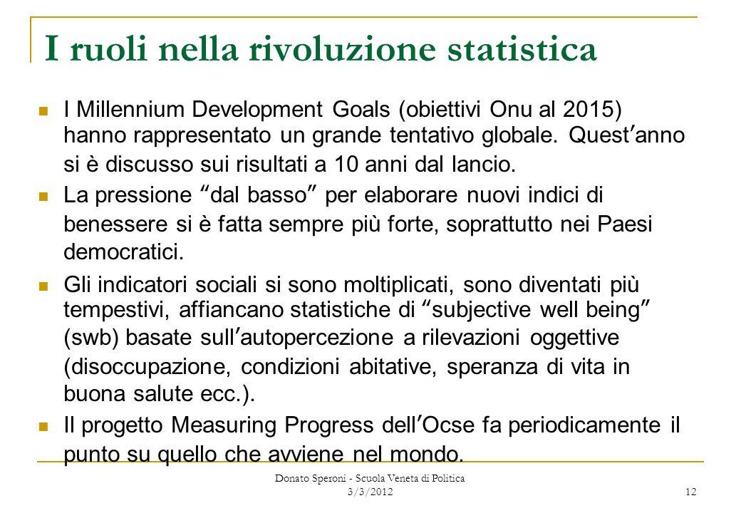 I ruoli nella rivoluzione statistica