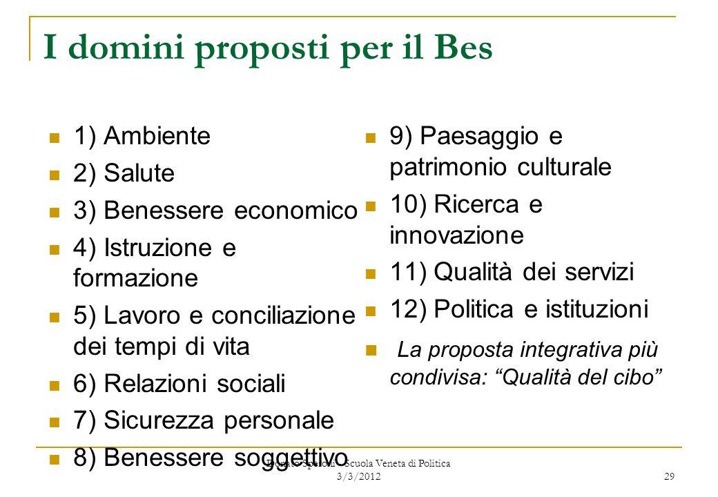 I domini proposti per il Bes