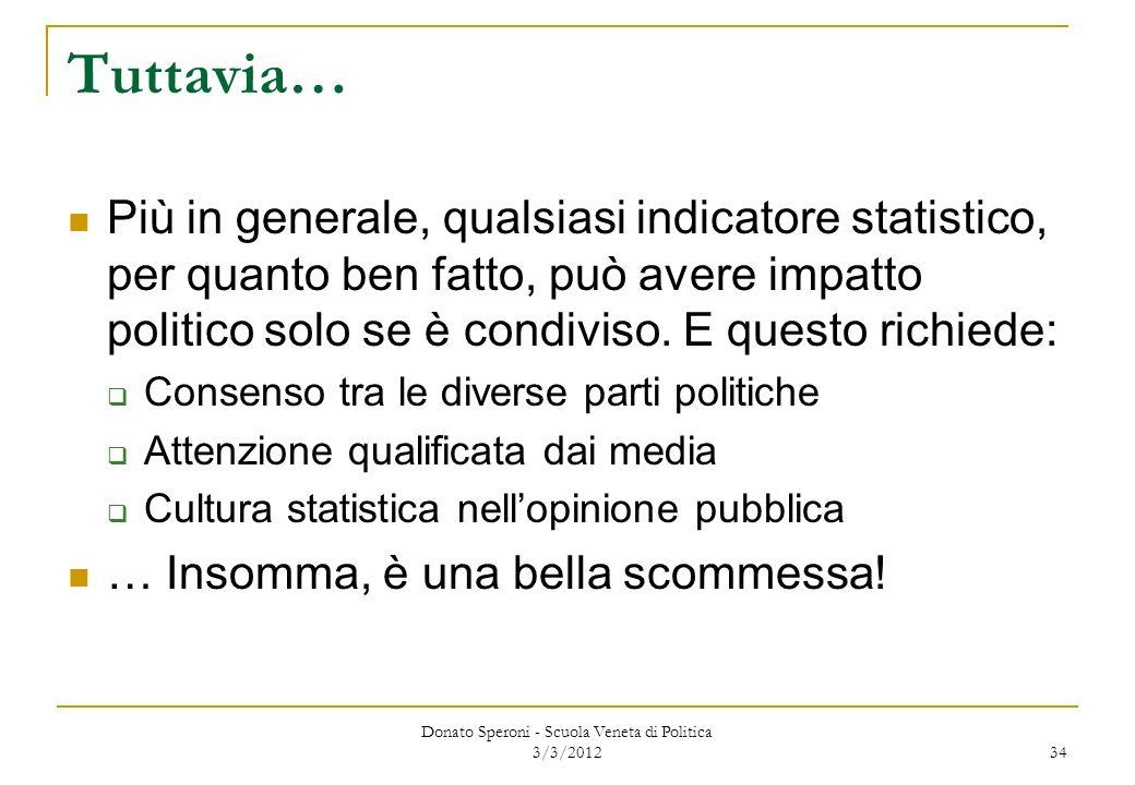 Donato Speroni - Scuola Veneta di Politica 3/3/2012