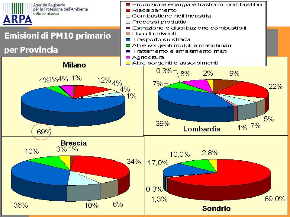 Emisioni di PM10 primario