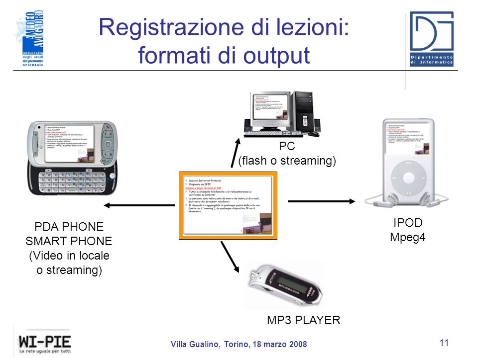 Registrazione di lezioni: formati di output
