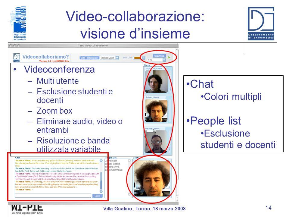 Video-collaborazione: visione d'insieme
