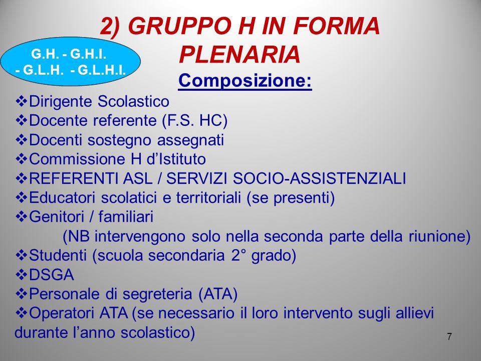 2) GRUPPO H IN FORMA PLENARIA