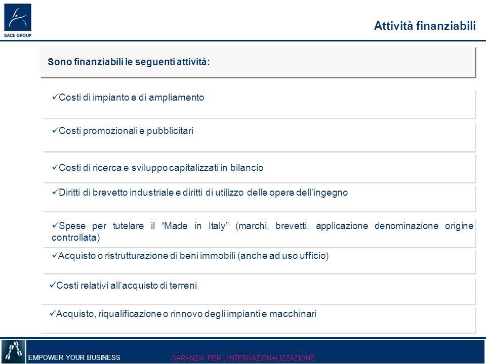 Sono finanziabili le seguenti attività: