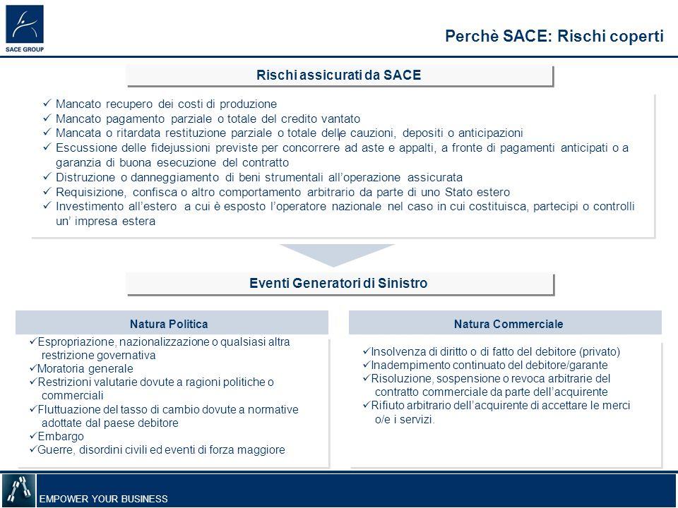 Rischi assicurati da SACE Eventi Generatori di Sinistro