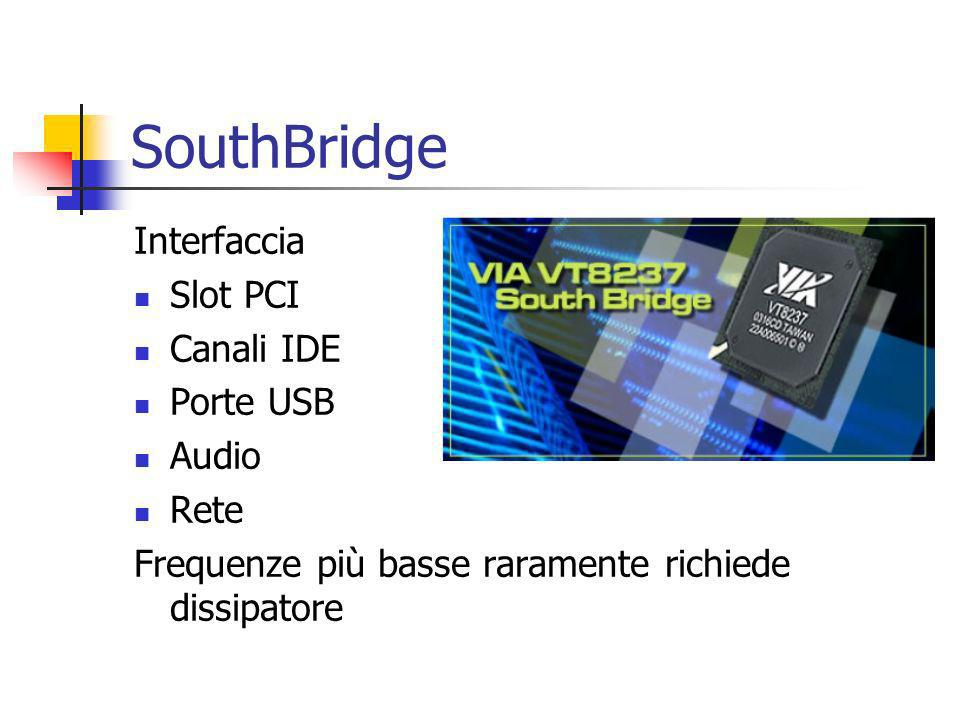 SouthBridge Interfaccia Slot PCI Canali IDE Porte USB Audio Rete