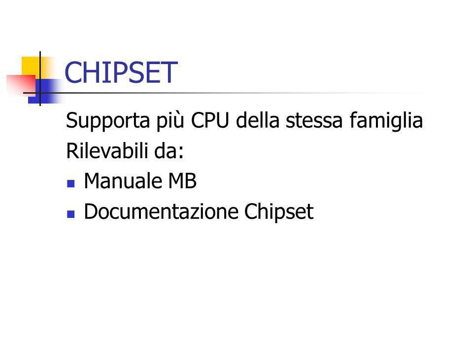 CHIPSET Supporta più CPU della stessa famiglia Rilevabili da: