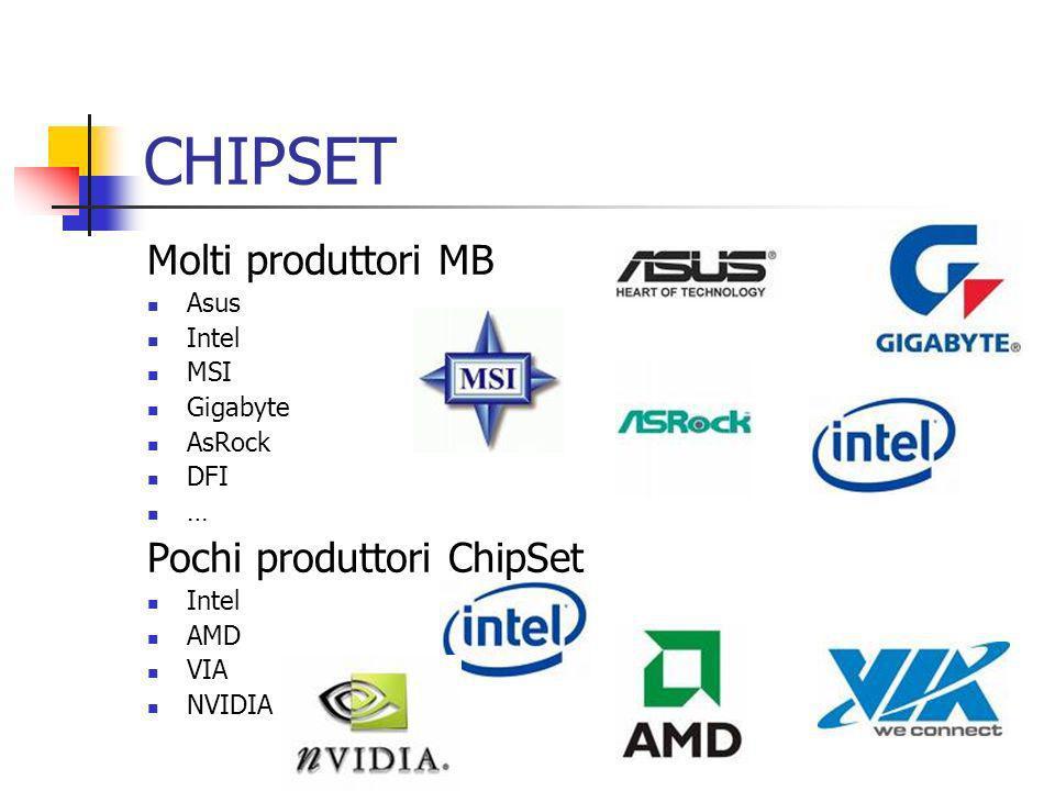 CHIPSET Molti produttori MB Pochi produttori ChipSet Asus Intel MSI