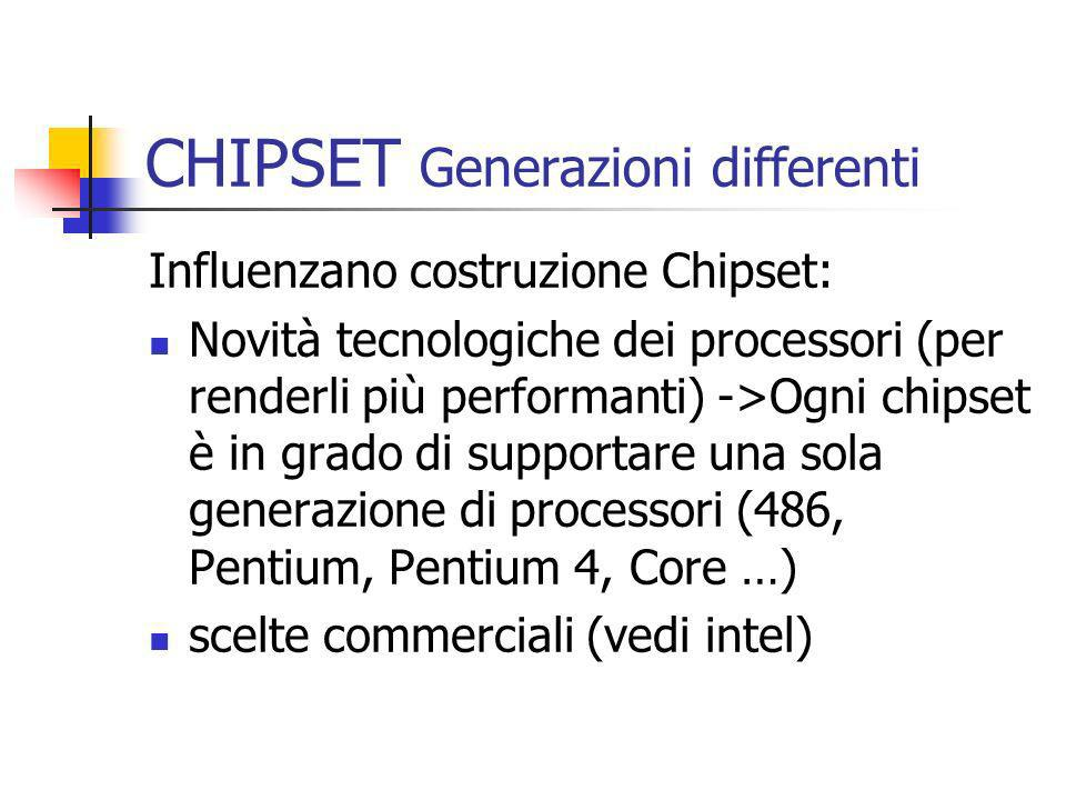 CHIPSET Generazioni differenti