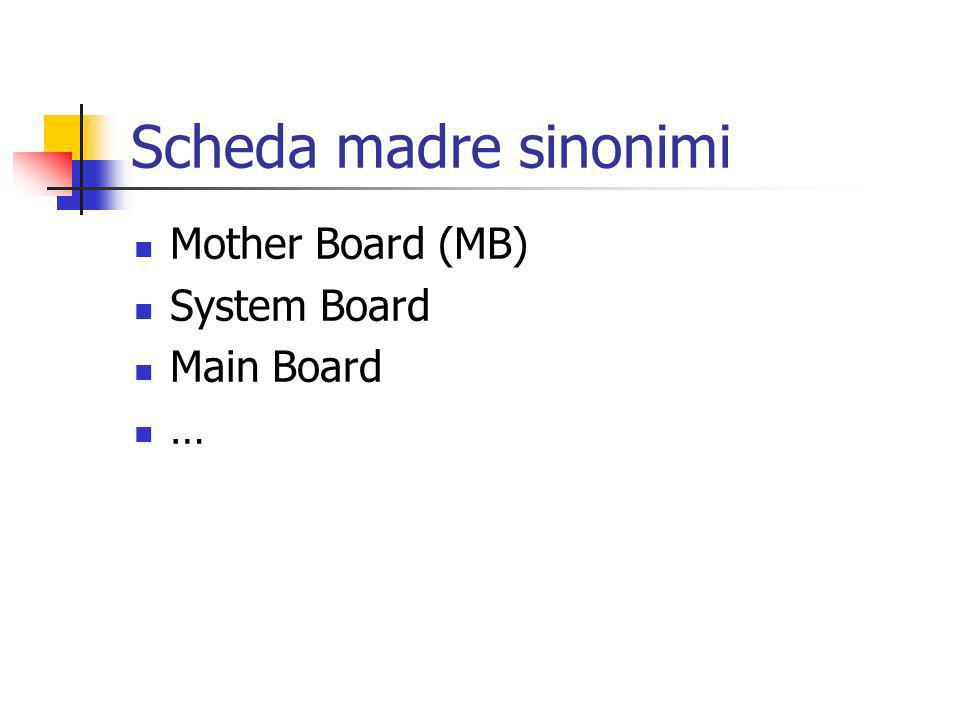 Scheda madre sinonimi Mother Board (MB) System Board Main Board …
