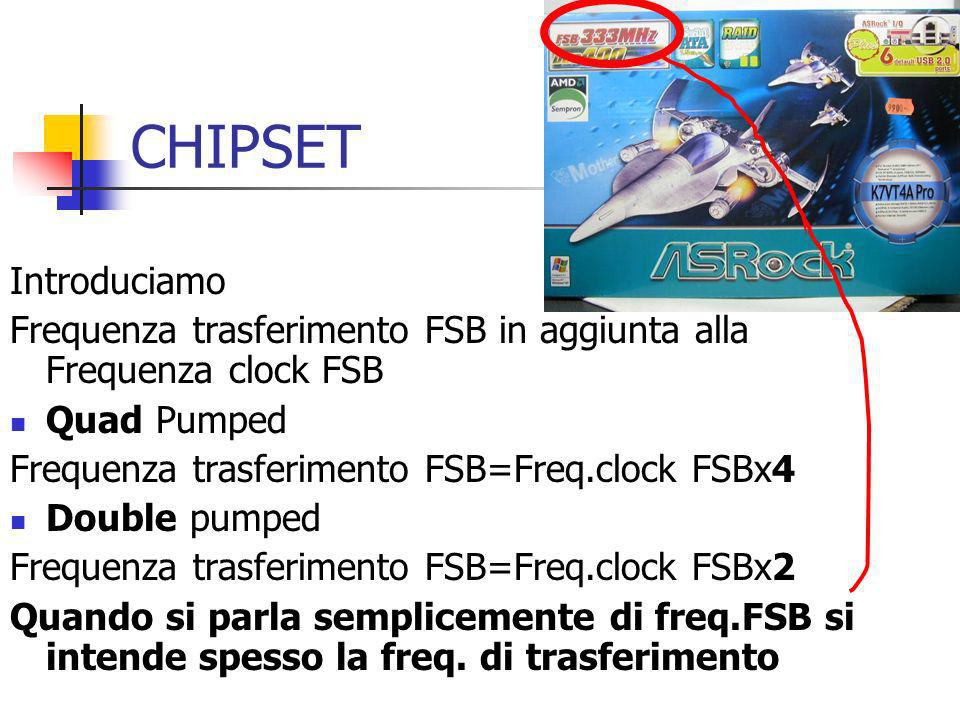 CHIPSET Introduciamo. Frequenza trasferimento FSB in aggiunta alla Frequenza clock FSB. Quad Pumped.